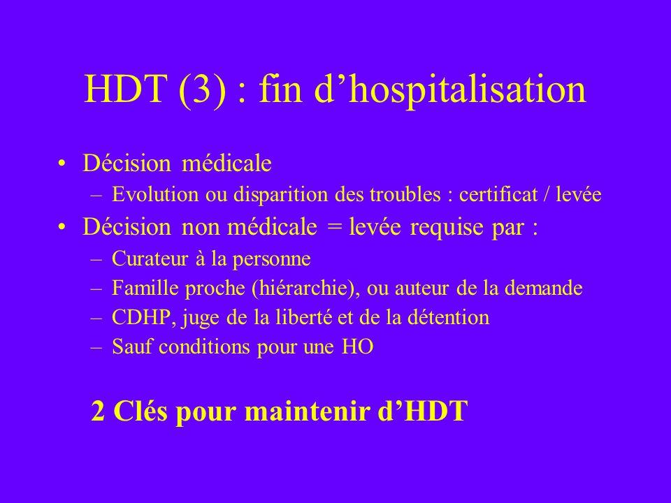 HDT (3) : fin d'hospitalisation