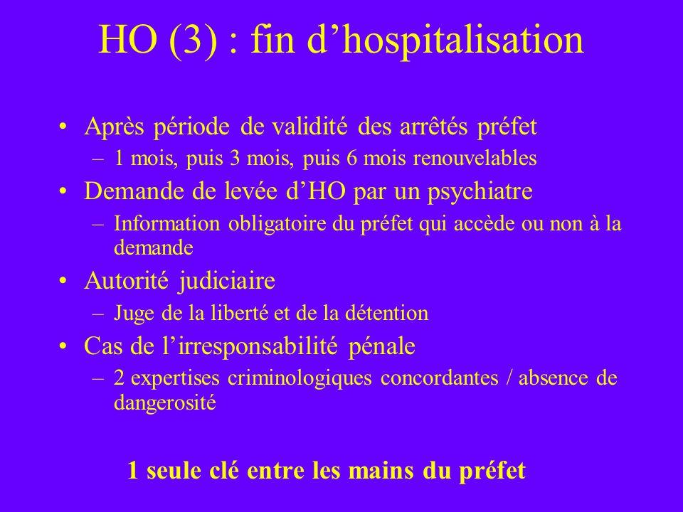 HO (3) : fin d'hospitalisation