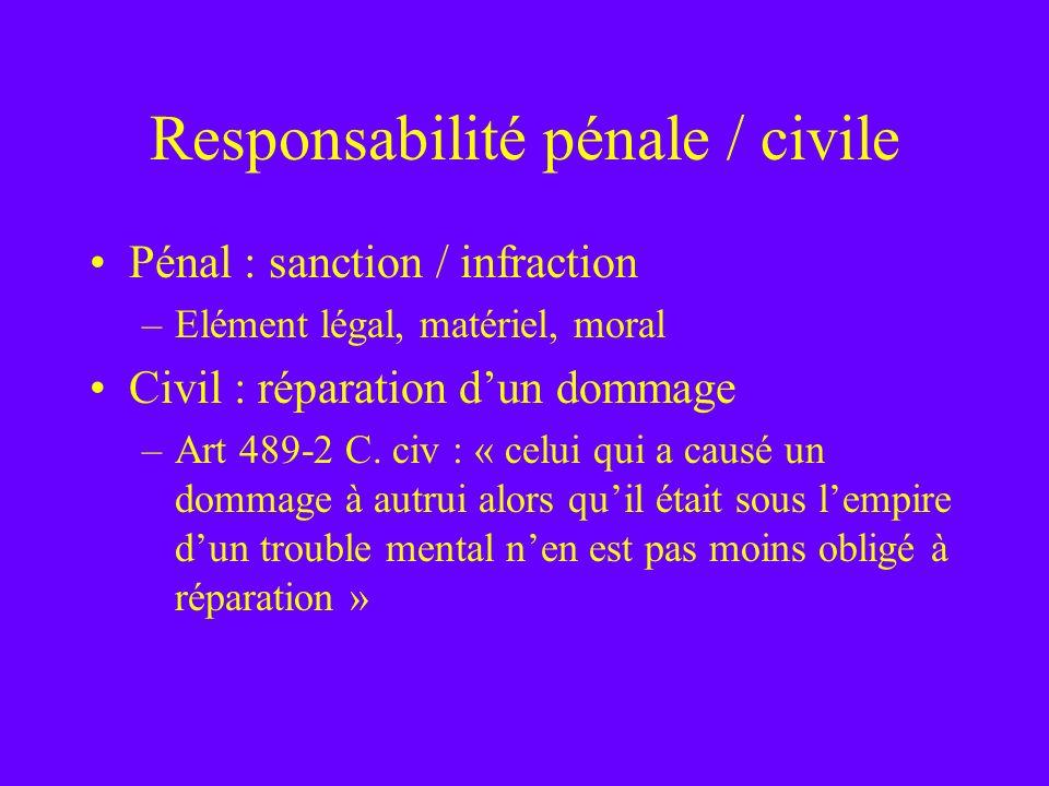 Responsabilité pénale / civile