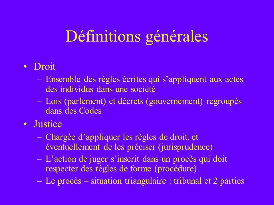 Définitions générales
