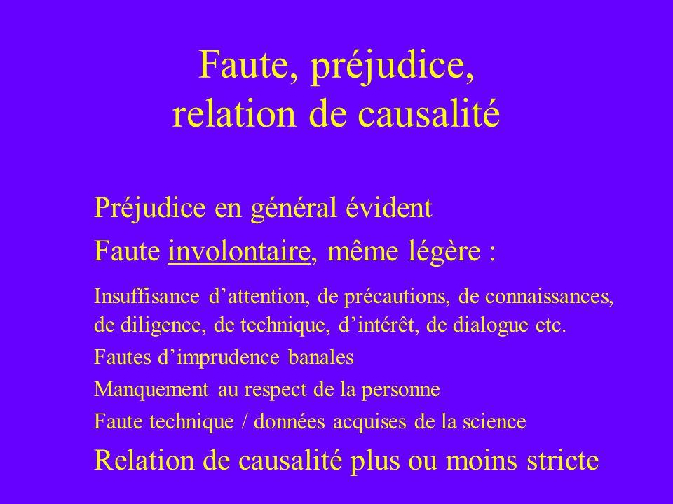 Faute, préjudice, relation de causalité