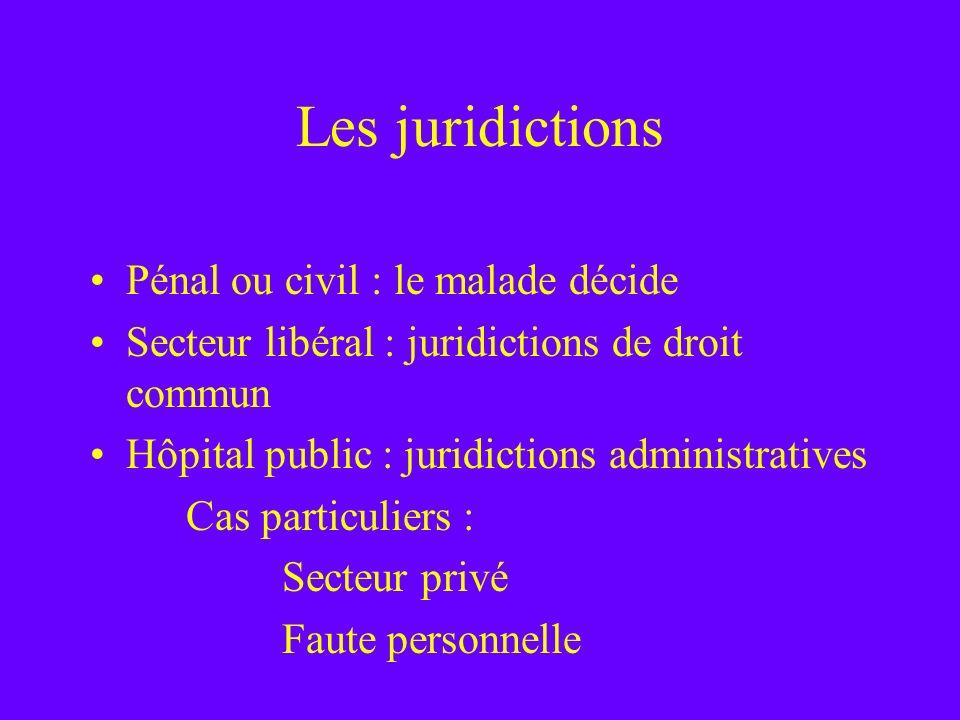 Les juridictions Pénal ou civil : le malade décide