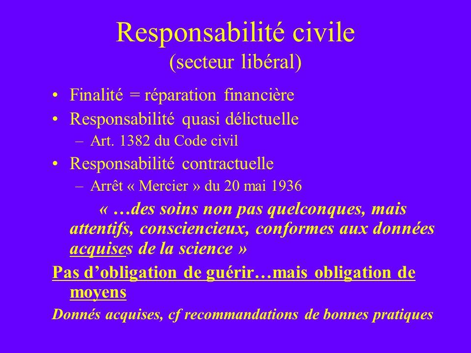 Responsabilité civile (secteur libéral)