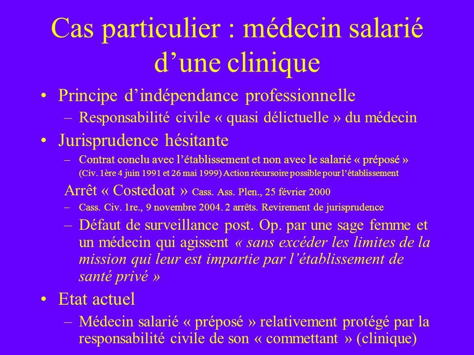 Cas particulier : médecin salarié d'une clinique