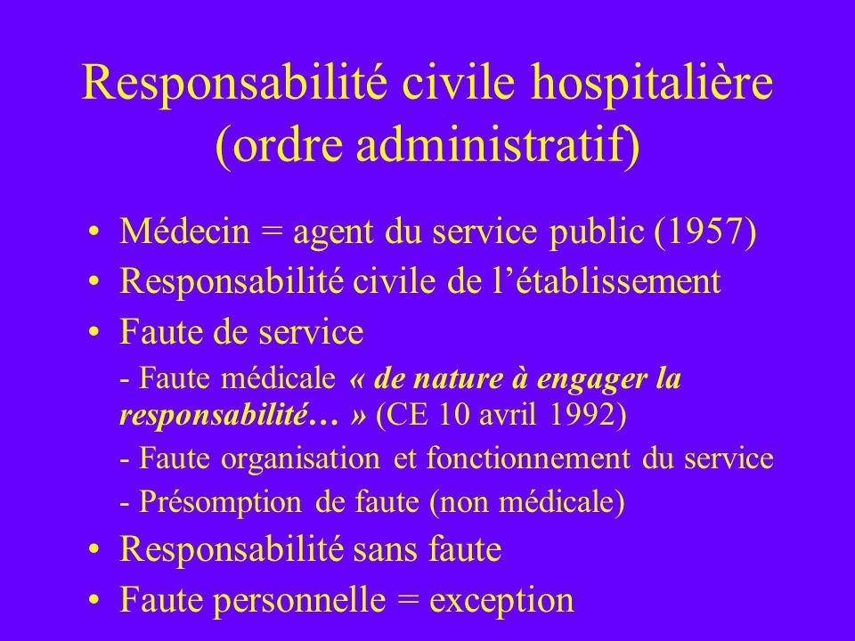 Responsabilité civile hospitalière (ordre administratif)