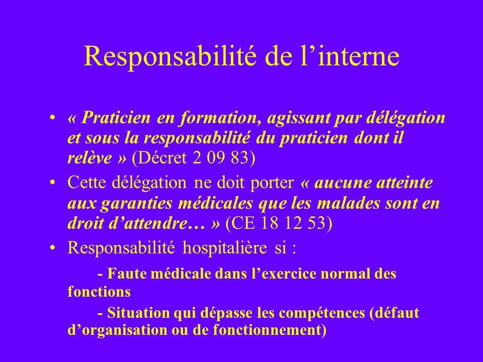 Responsabilité de l'interne