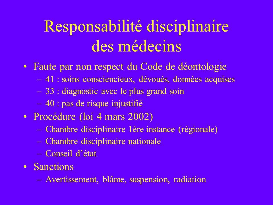 Responsabilité disciplinaire des médecins