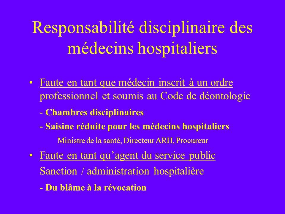 Responsabilité disciplinaire des médecins hospitaliers