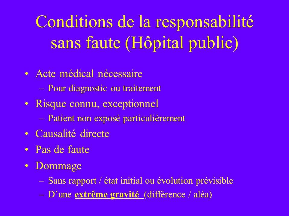 Conditions de la responsabilité sans faute (Hôpital public)