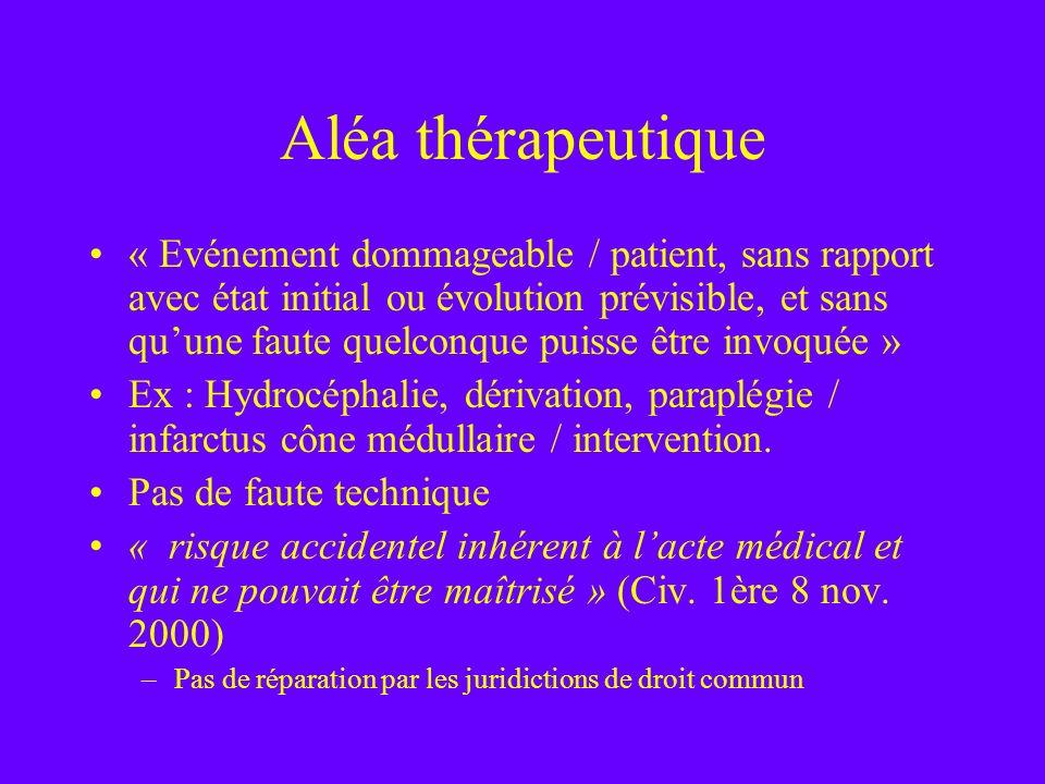 Aléa thérapeutique