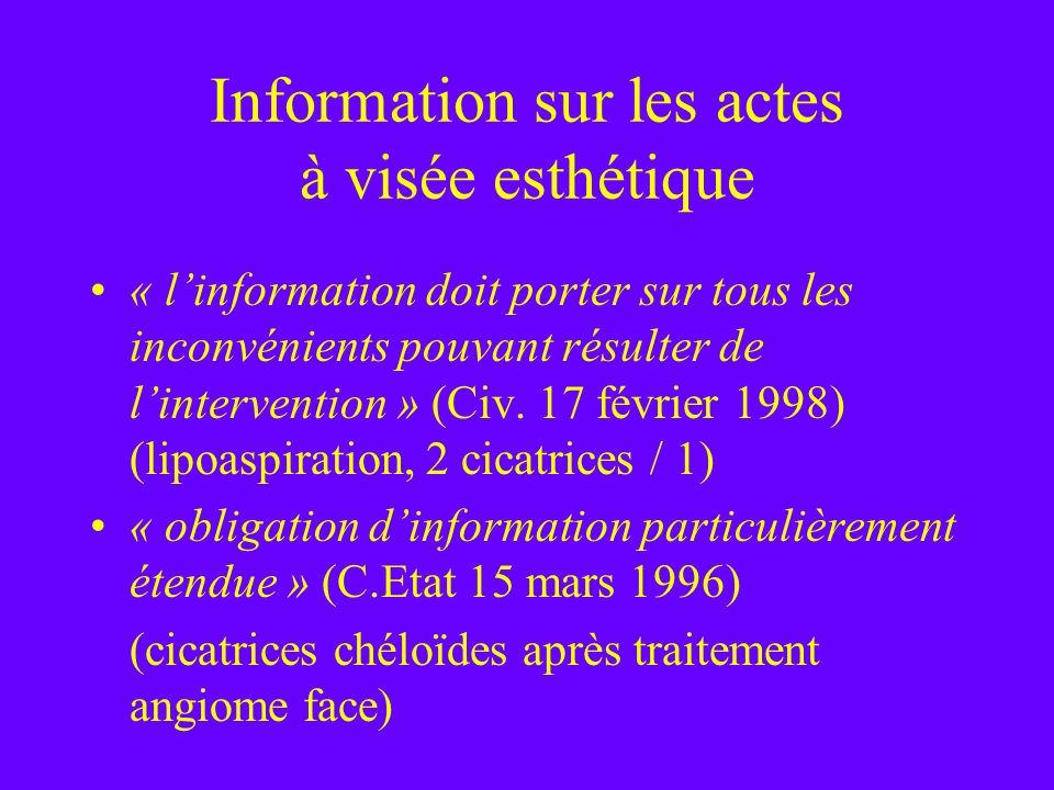 Information sur les actes à visée esthétique