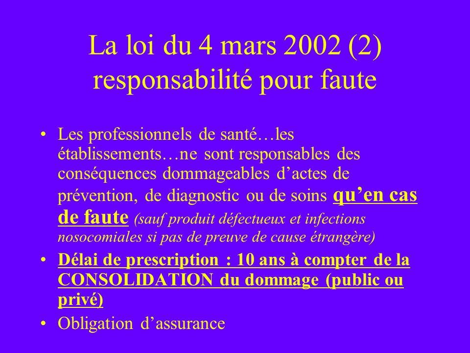 La loi du 4 mars 2002 (2) responsabilité pour faute