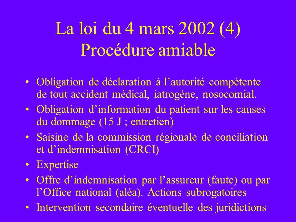 La loi du 4 mars 2002 (4) Procédure amiable