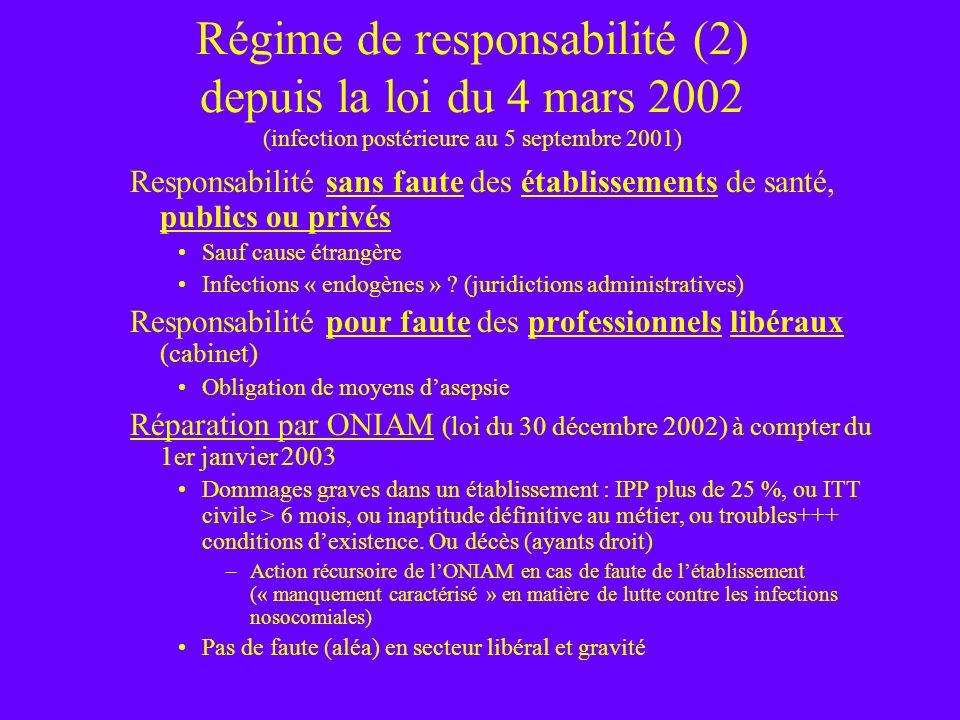 Régime de responsabilité (2) depuis la loi du 4 mars 2002 (infection postérieure au 5 septembre 2001)
