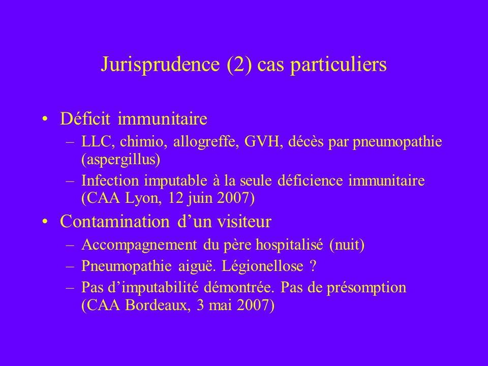 Jurisprudence (2) cas particuliers