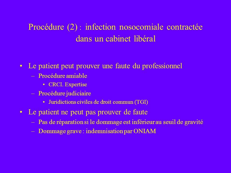 Procédure (2) : infection nosocomiale contractée dans un cabinet libéral
