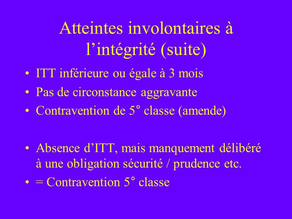 Atteintes involontaires à l'intégrité (suite)