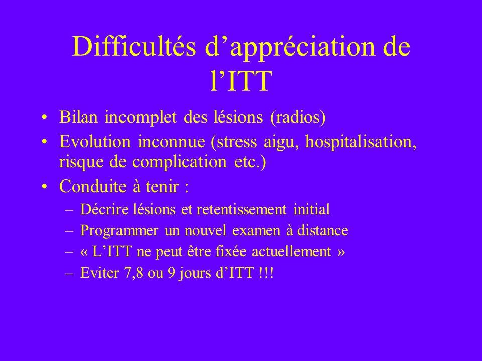 Difficultés d'appréciation de l'ITT