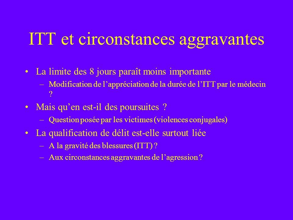ITT et circonstances aggravantes