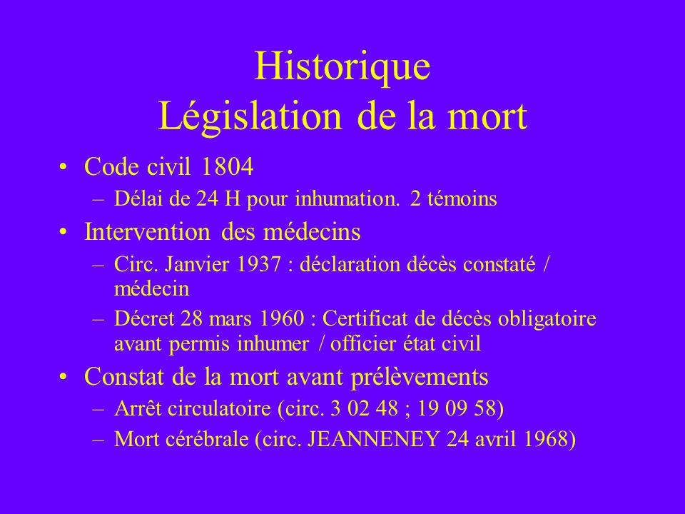 Historique Législation de la mort