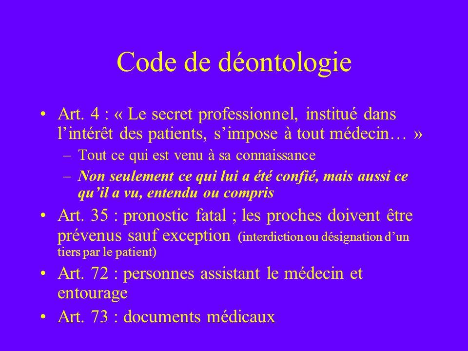 Code de déontologie Art. 4 : « Le secret professionnel, institué dans l'intérêt des patients, s'impose à tout médecin… »