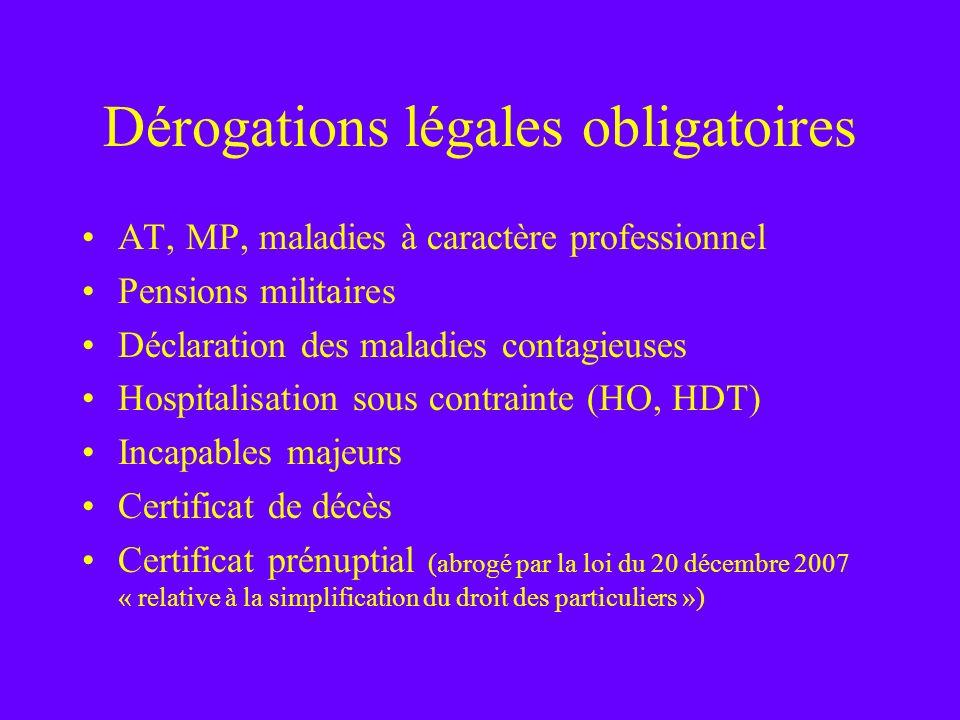Dérogations légales obligatoires