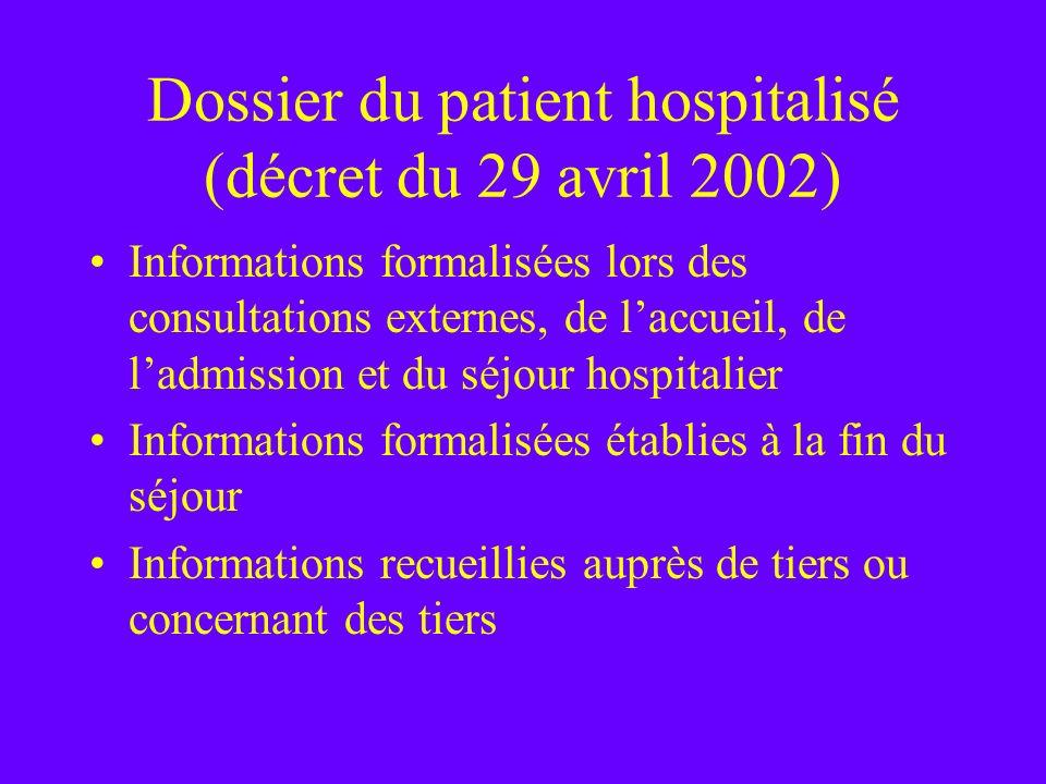 Dossier du patient hospitalisé (décret du 29 avril 2002)