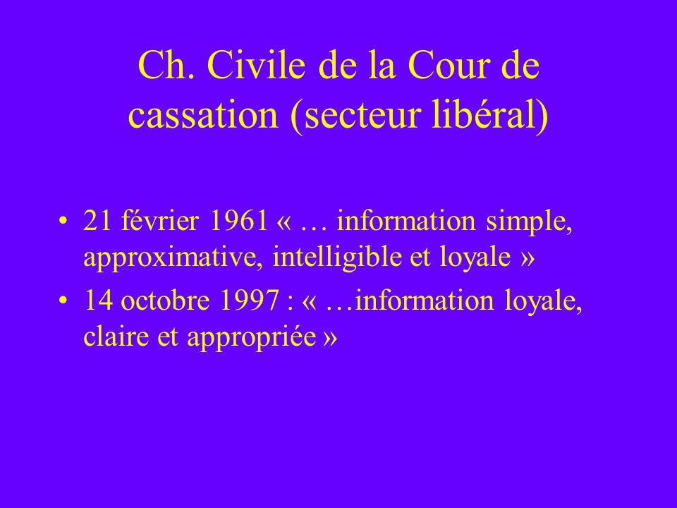 Ch. Civile de la Cour de cassation (secteur libéral)