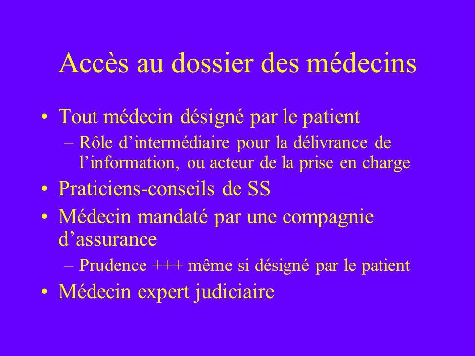 Accès au dossier des médecins