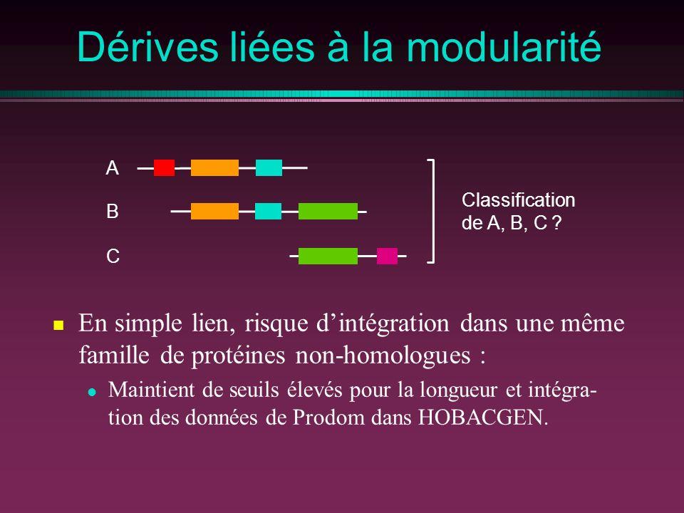 Dérives liées à la modularité