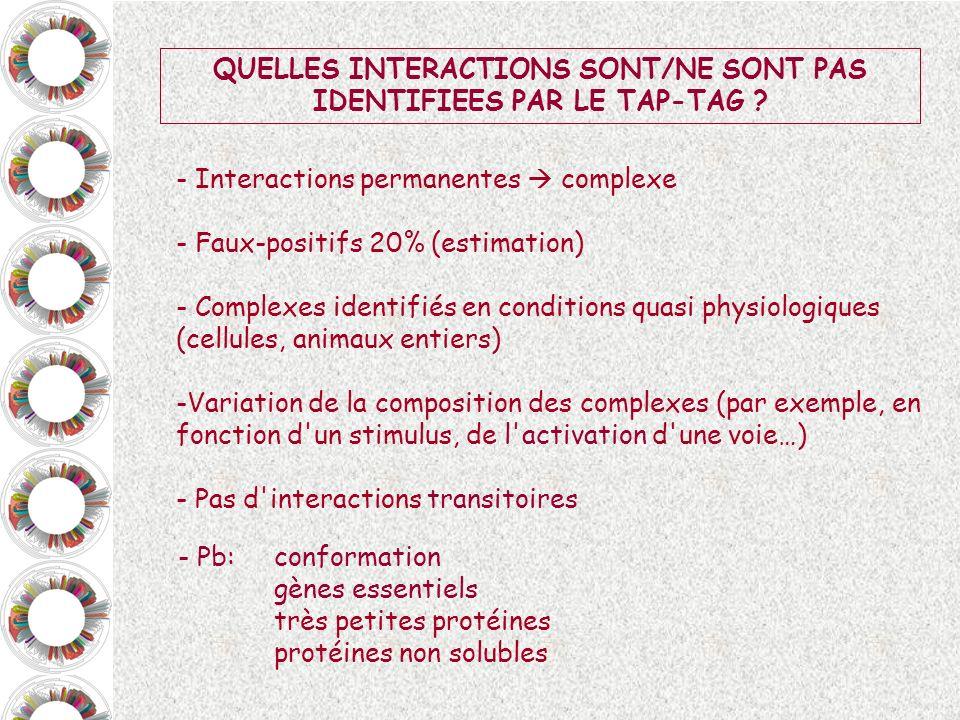 QUELLES INTERACTIONS SONT/NE SONT PAS IDENTIFIEES PAR LE TAP-TAG