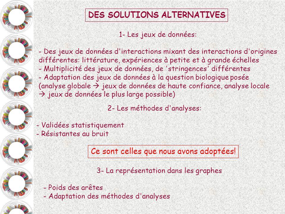 DES SOLUTIONS ALTERNATIVES