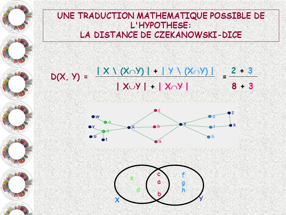 UNE TRADUCTION MATHEMATIQUE POSSIBLE DE L HYPOTHESE: