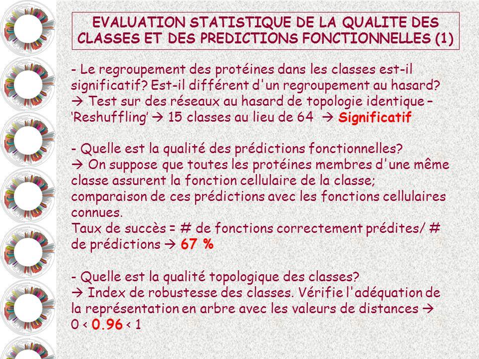 EVALUATION STATISTIQUE DE LA QUALITE DES CLASSES ET DES PREDICTIONS FONCTIONNELLES (1)