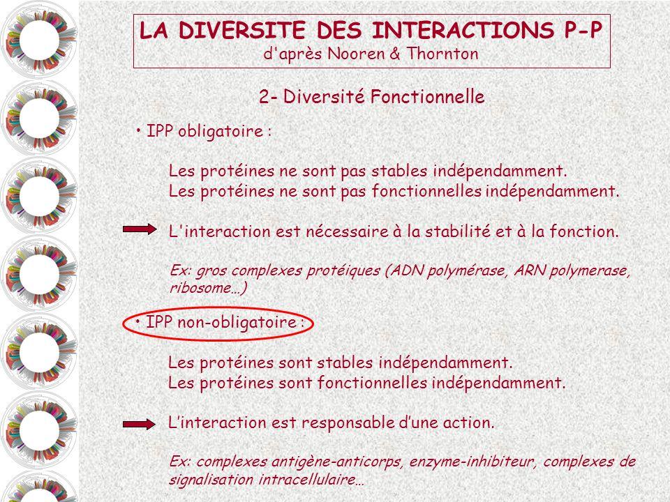 LA DIVERSITE DES INTERACTIONS P-P