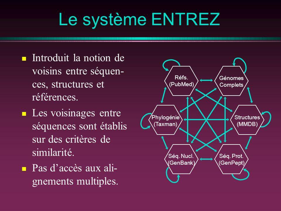 Le système ENTREZ Introduit la notion de voisins entre séquen-ces, structures et références.