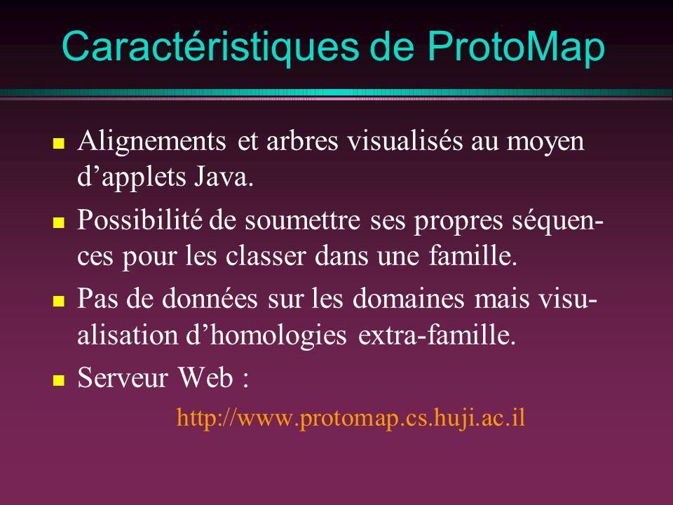 Caractéristiques de ProtoMap