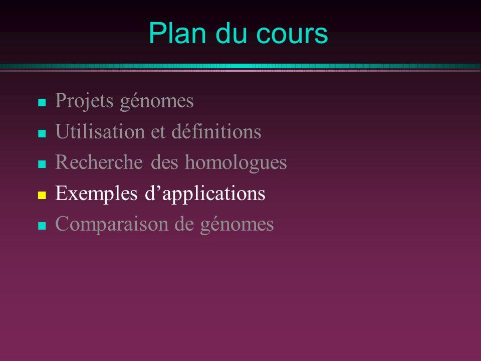 Plan du cours Projets génomes Utilisation et définitions