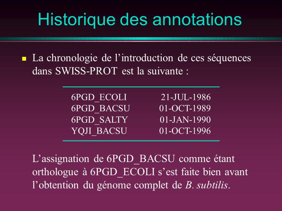 Historique des annotations