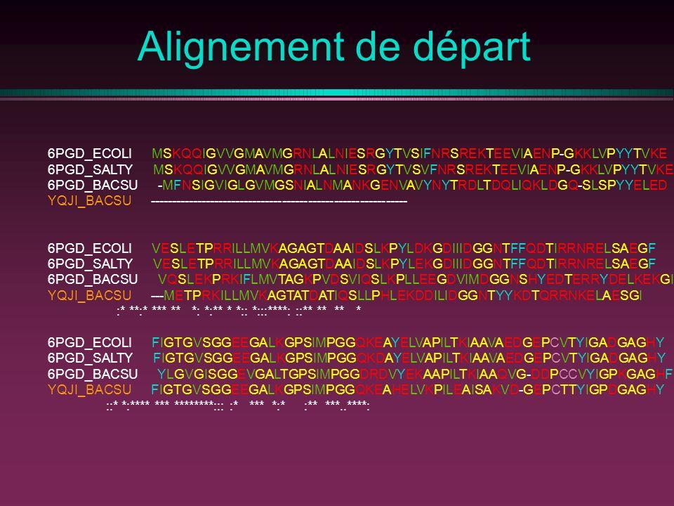 Alignement de départ 6PGD_ECOLI MSKQQIGVVGMAVMGRNLALNIESRGYTVSIFNRSREKTEEVIAENP-GKKLVPYYTVKE.