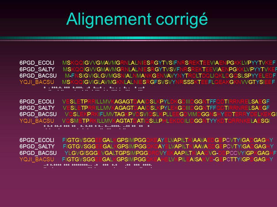 Alignement corrigé 6PGD_ECOLI MSKQQIGVVGMAVMGRNLALNIESRGYTVSIFNRSREKTEEVIAENPGKKLVPYYTVKEF.