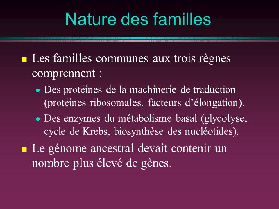 Nature des familles Les familles communes aux trois règnes comprennent :