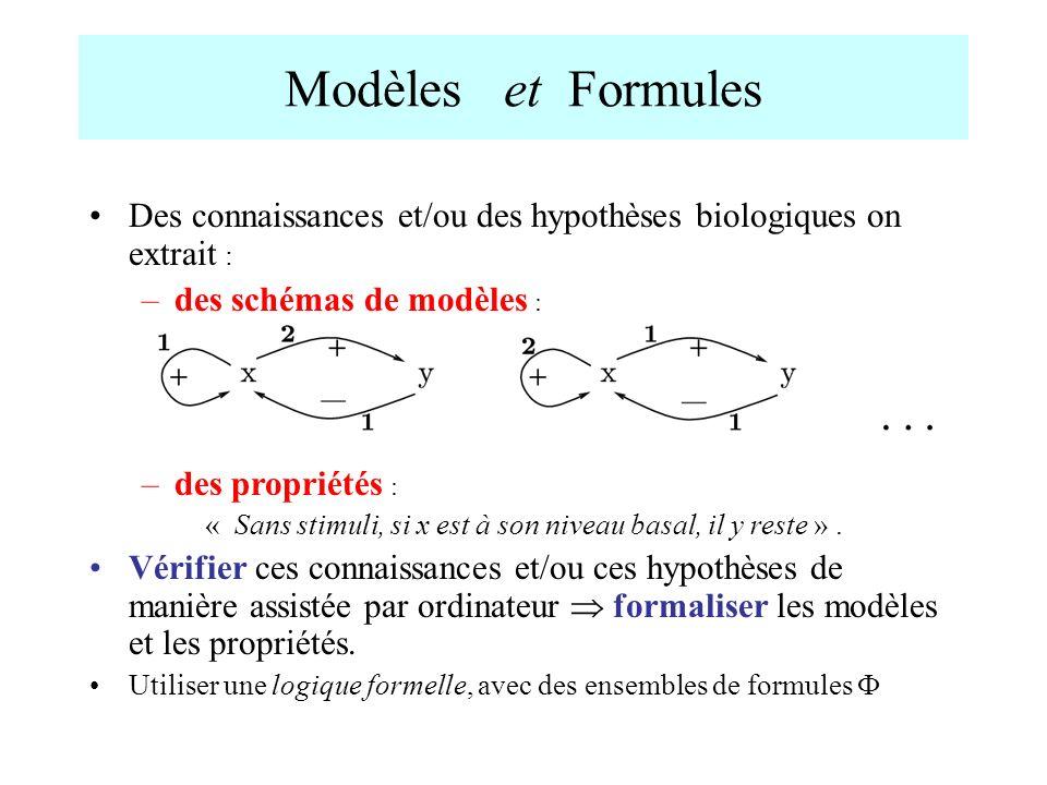 « Sans stimuli, si x est à son niveau basal, il y reste » .