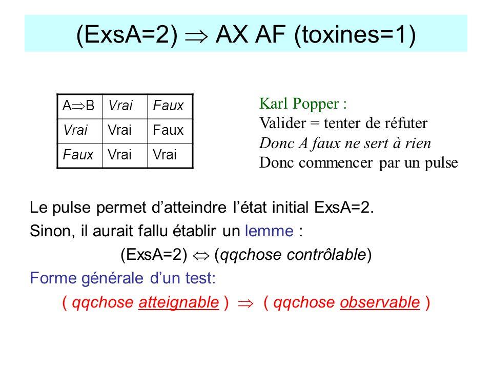 (ExsA=2)  AX AF (toxines=1)