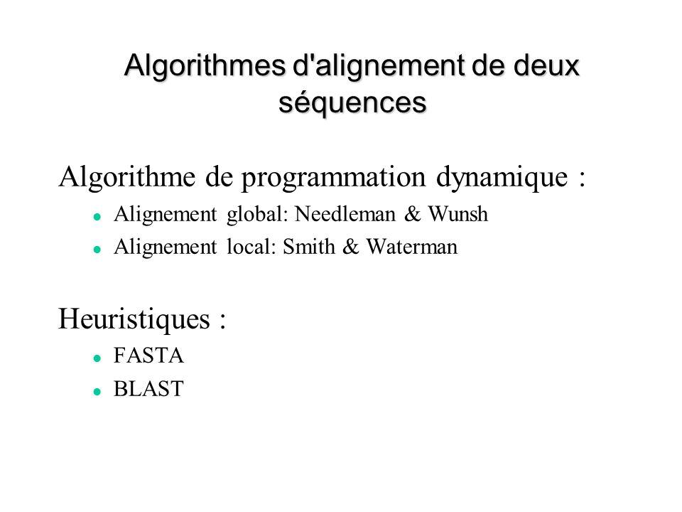 Algorithmes d alignement de deux séquences