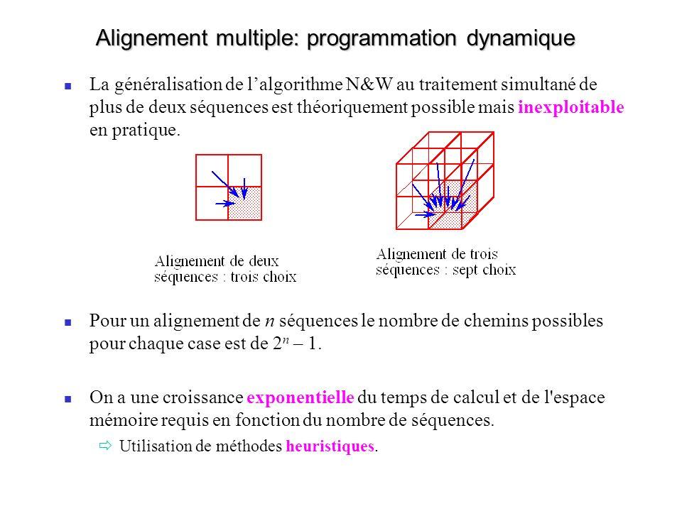 Alignement multiple: programmation dynamique