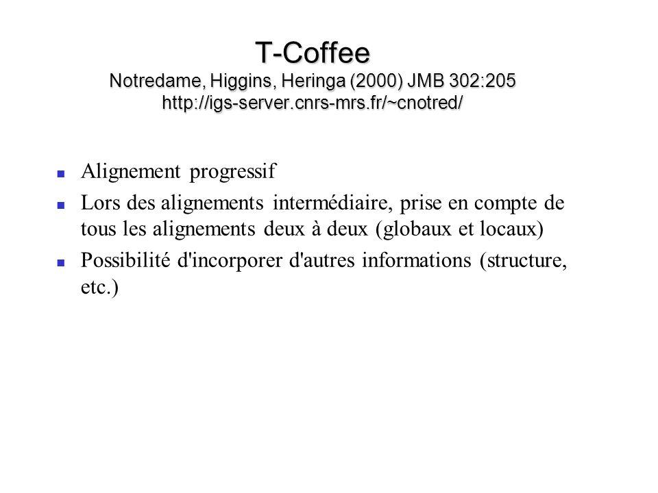 T-Coffee Notredame, Higgins, Heringa (2000) JMB 302:205 http://igs-server.cnrs-mrs.fr/~cnotred/
