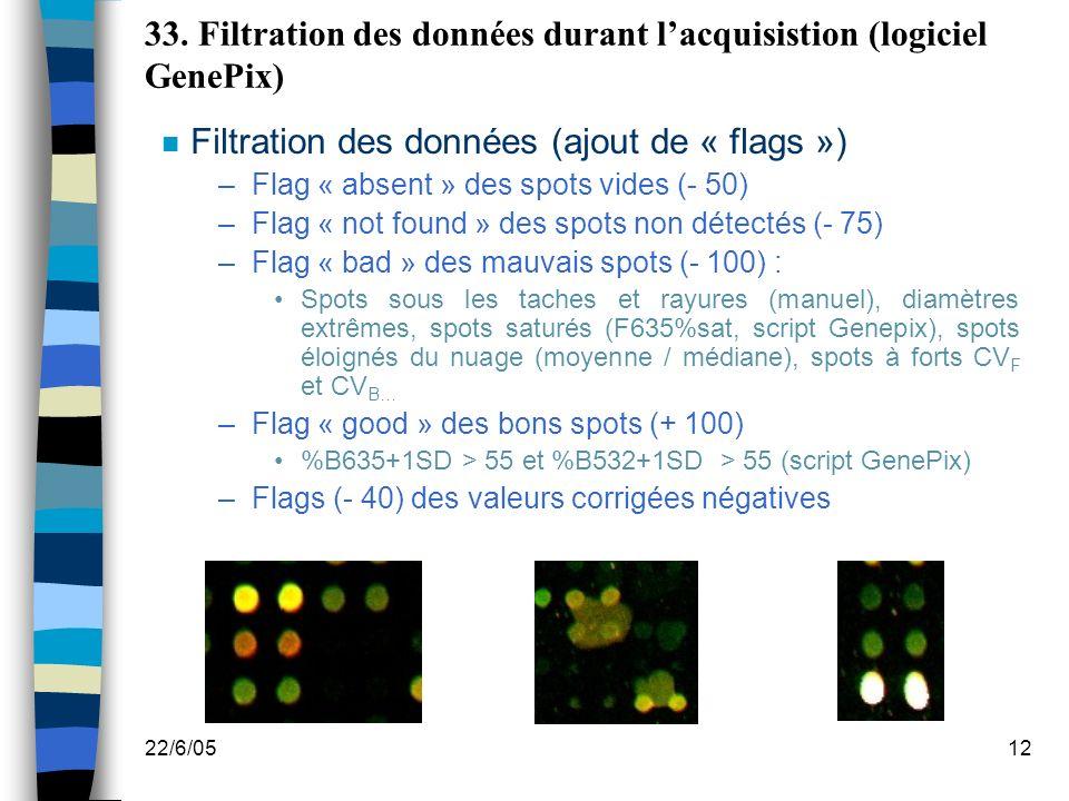 33. Filtration des données durant l'acquisistion (logiciel GenePix)