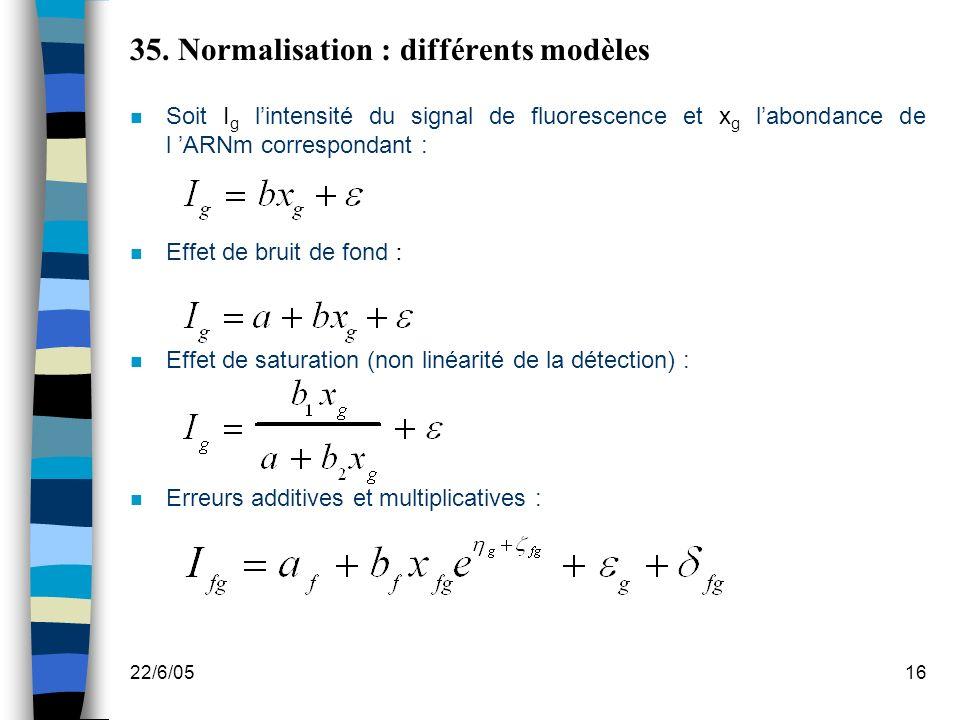 35. Normalisation : différents modèles