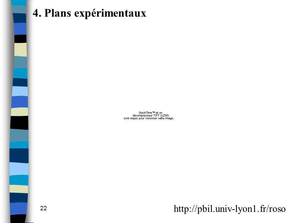 4. Plans expérimentaux http://pbil.univ-lyon1.fr/roso 22/6/05